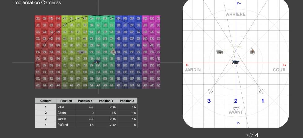 Virtual Studio UV Mapping
